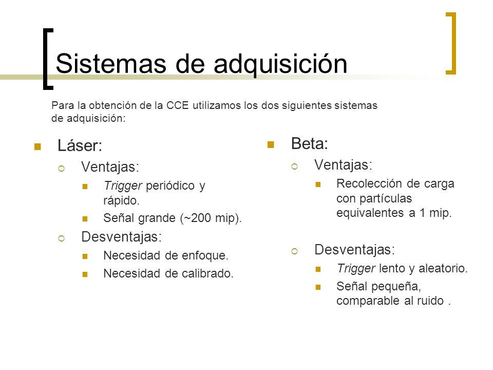 Sistemas de adquisición Láser: Ventajas: Trigger periódico y rápido. Señal grande (~200 mip). Desventajas: Necesidad de enfoque. Necesidad de calibrad