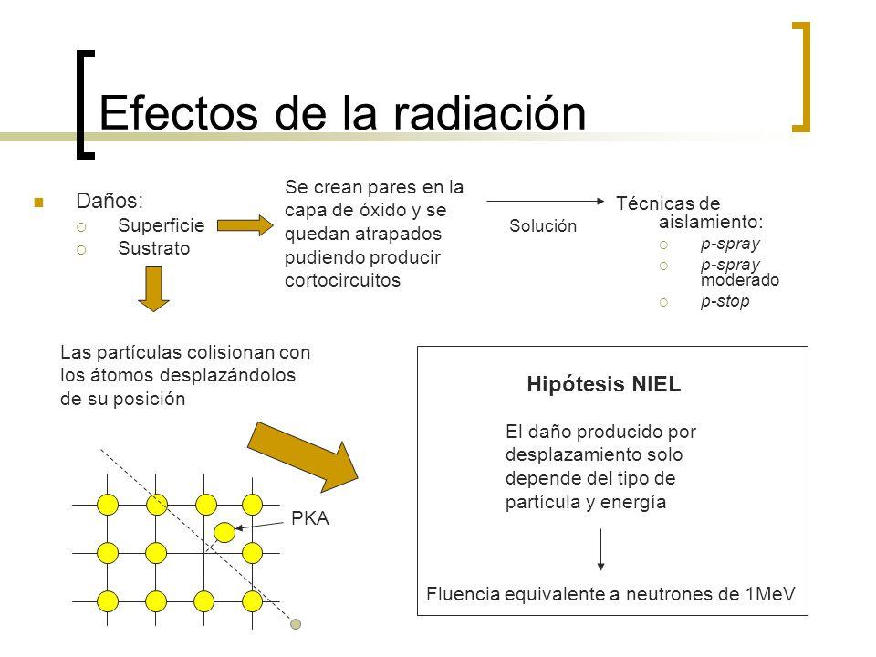 Efectos de la radiación Daños: Superficie Sustrato Solución Técnicas de aislamiento: p-spray p-spray moderado p-stop Se crean pares en la capa de óxid