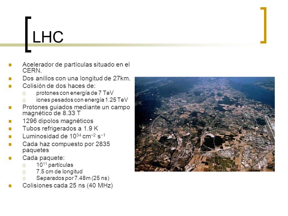 LHC Acelerador de partículas situado en el CERN. Dos anillos con una longitud de 27km. Colisión de dos haces de: protones con energía de 7 TeV iones p