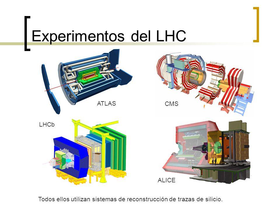 Experimentos del LHC Todos ellos utilizan sistemas de reconstrucción de trazas de silicio. ATLAS CMS LHCb ALICE
