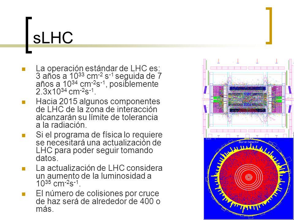 sLHC La operación estándar de LHC es: 3 años a 10 33 cm -2 s -1 seguida de 7 años a 10 34 cm -2 s -1, posiblemente 2.3x10 34 cm -2 s -1. Hacia 2015 al