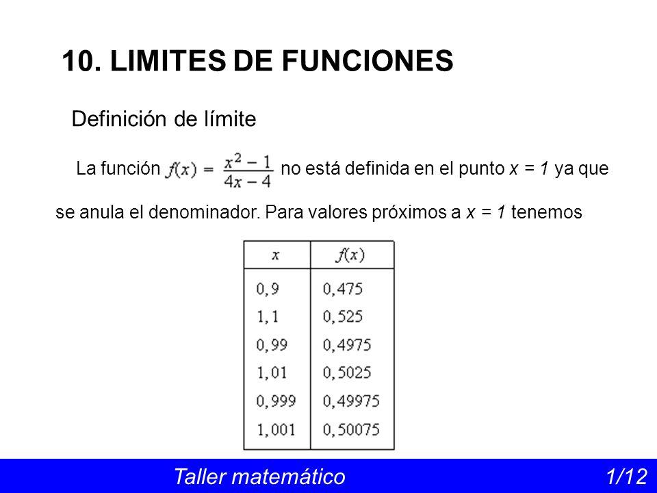 Definición de límite Taller matemático 1/12 10. LIMITES DE FUNCIONES La función no está definida en el punto x = 1 ya que se anula el denominador. Par