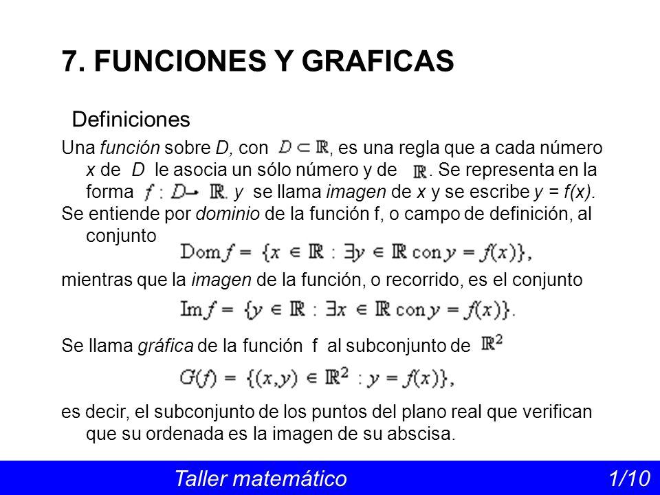 Ejemplo Taller matemático 2/10 La función dada por tiene por dominio todos los números reales, ya que cualquier número real podemos elevarlo al cuadrado, dándonos un número real positivo, por lo que la imagen será el conjunto de los reales positivos, es decir, La gráfica de esta función es el conjunto de puntos del plano que están situados sobre la parábola y = x².
