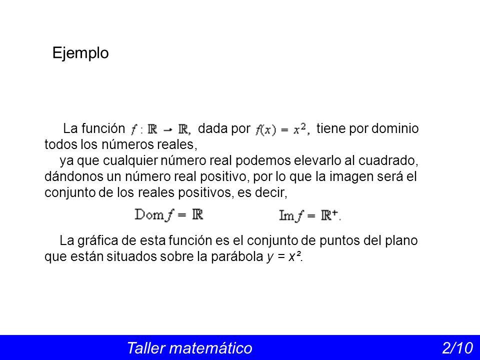 Ejemplo Taller matemático 2/10 La función dada por tiene por dominio todos los números reales, ya que cualquier número real podemos elevarlo al cuadra