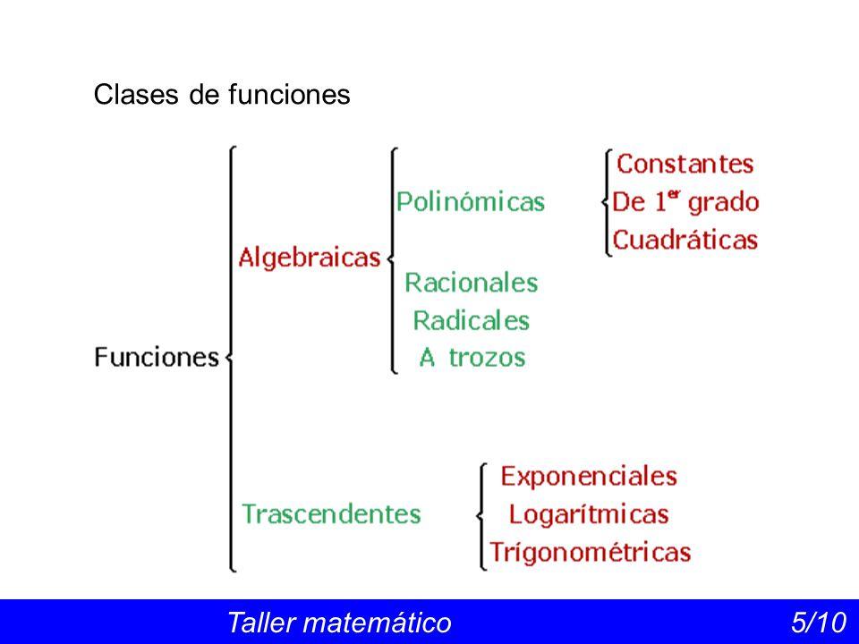 Funciones elementales Taller matemático 6/10 Una función constante es de la forma f(x) = c, siendo c cualquier número real prefijado.