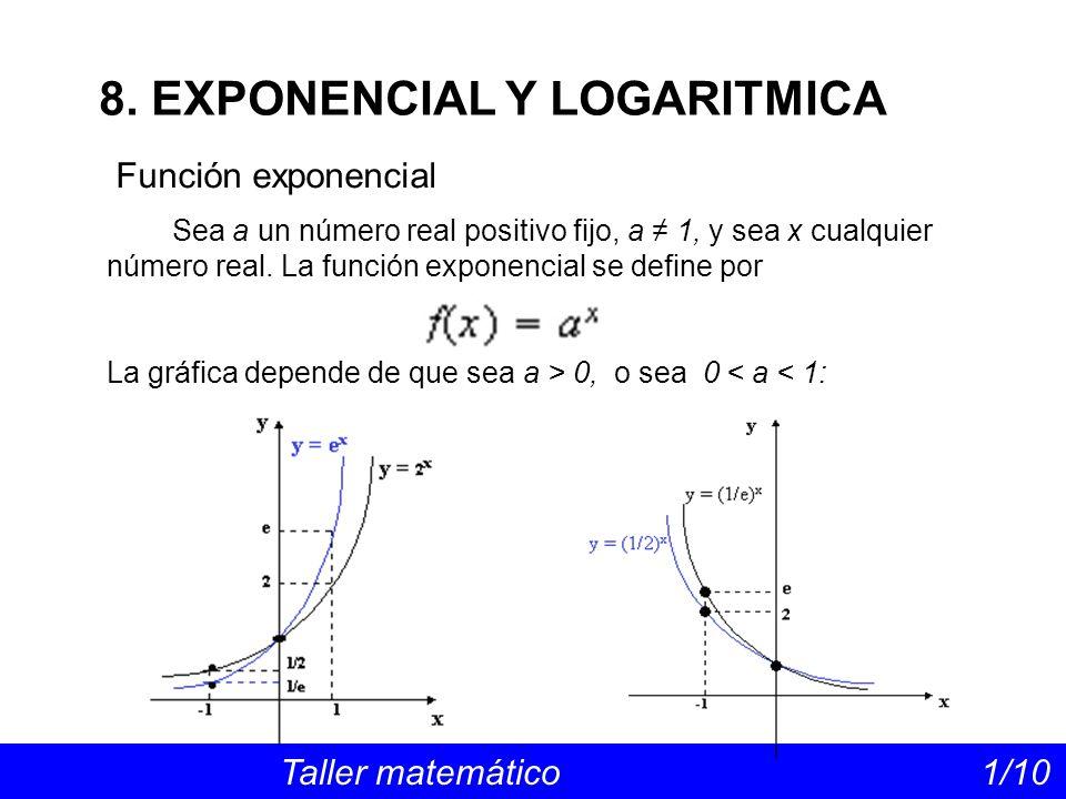 Función exponencial Sea a un número real positivo fijo, a 1, y sea x cualquier número real.