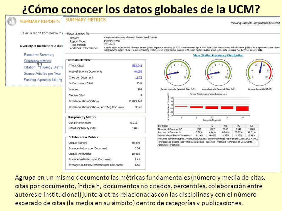 Agrupa en un mismo documento las métricas fundamentales (número y media de citas, citas por documento, índice h, documentos no citados, percentiles, c