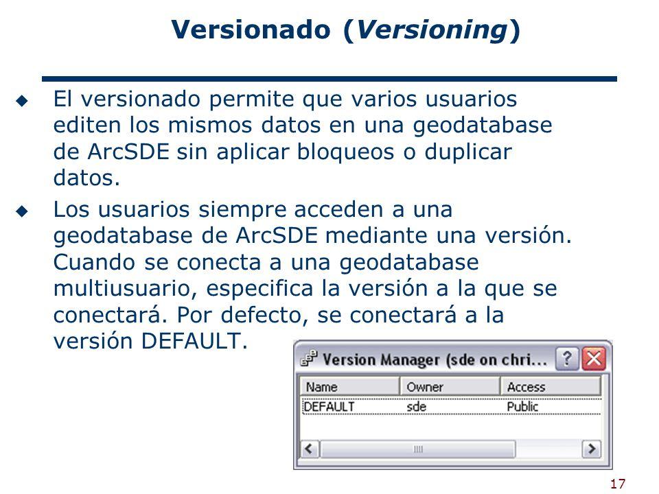 17 Versionado (Versioning) El versionado permite que varios usuarios editen los mismos datos en una geodatabase de ArcSDE sin aplicar bloqueos o duplicar datos.