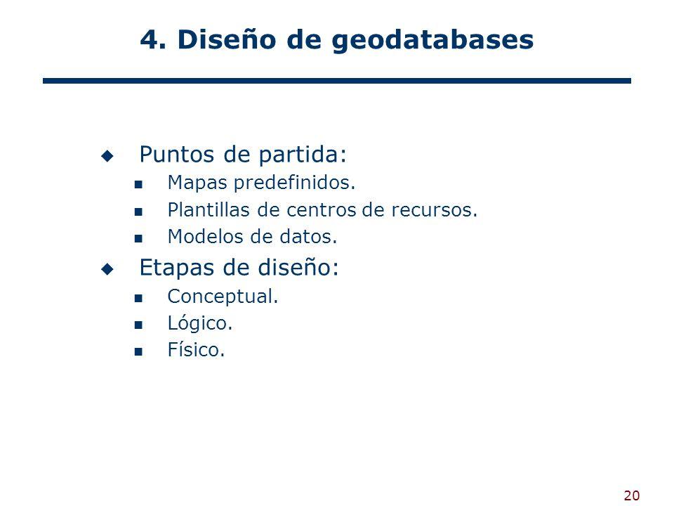20 4.Diseño de geodatabases Puntos de partida: Mapas predefinidos.