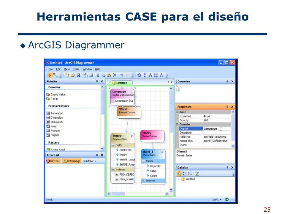 25 Herramientas CASE para el diseño ArcGIS Diagrammer