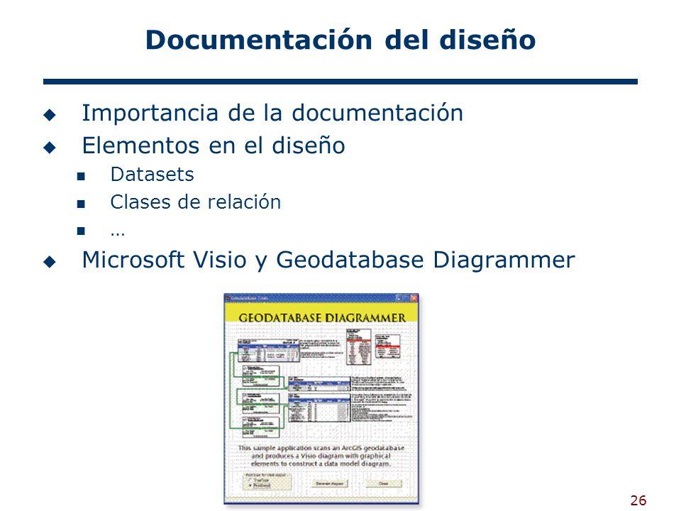 26 Documentación del diseño Importancia de la documentación Elementos en el diseño Datasets Clases de relación … Microsoft Visio y Geodatabase Diagrammer