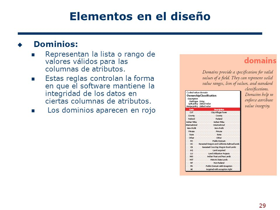29 Elementos en el diseño Dominios: Representan la lista o rango de valores válidos para las columnas de atributos.