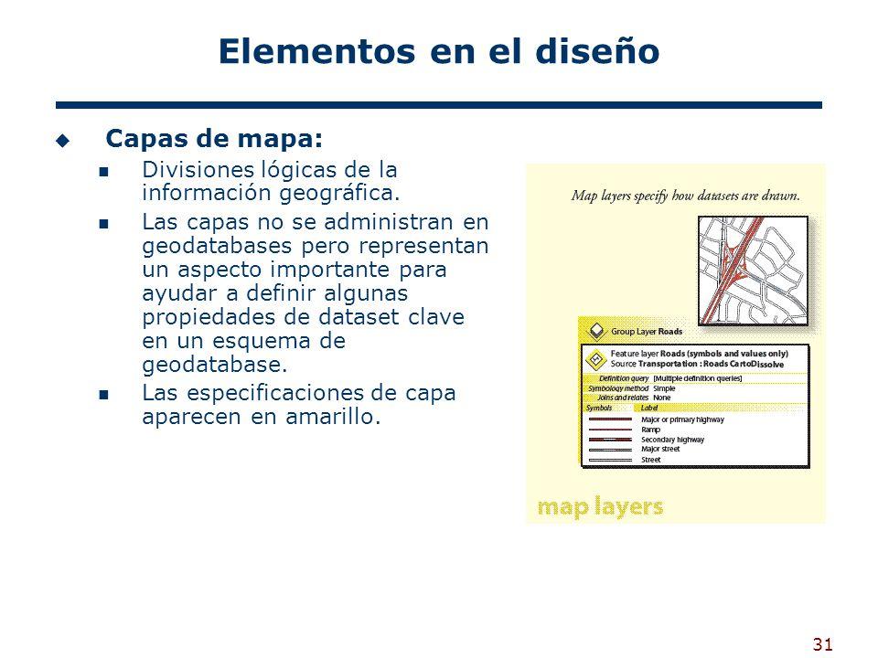 31 Elementos en el diseño Capas de mapa: Divisiones lógicas de la información geográfica.