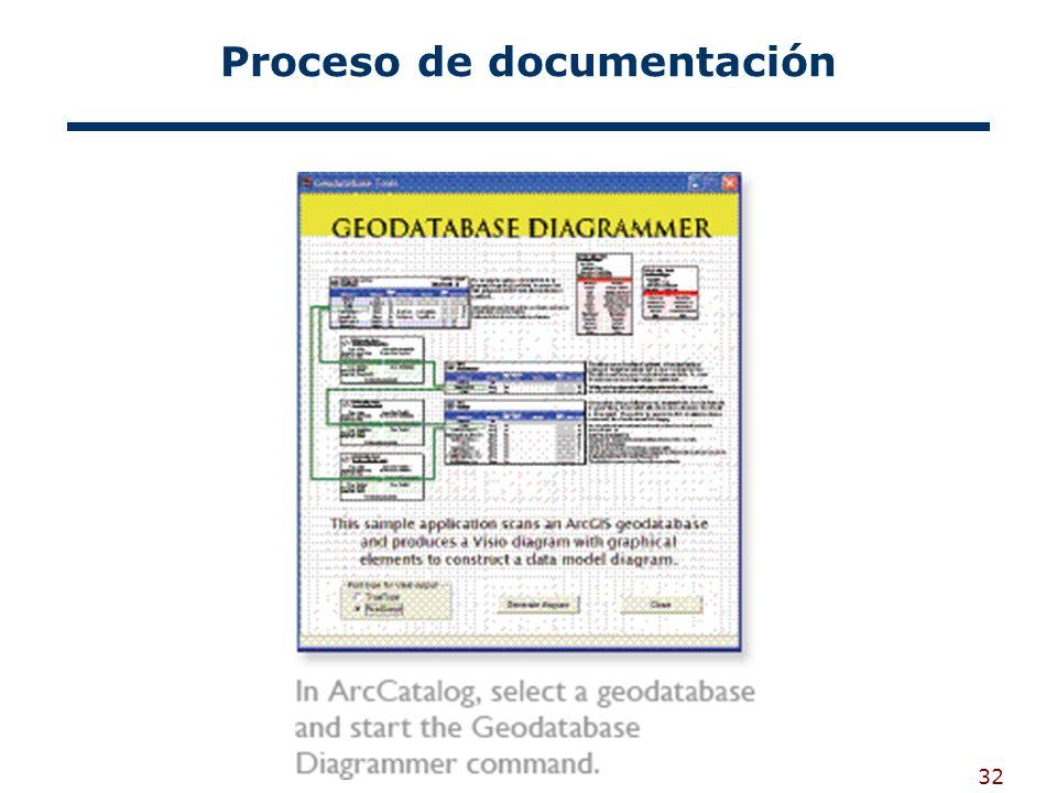 32 Proceso de documentación