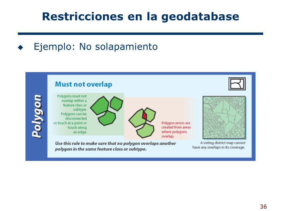 36 Restricciones en la geodatabase Ejemplo: No solapamiento