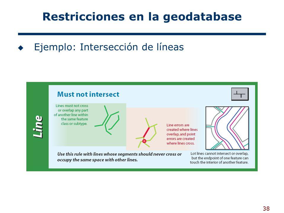 38 Restricciones en la geodatabase Ejemplo: Intersección de líneas
