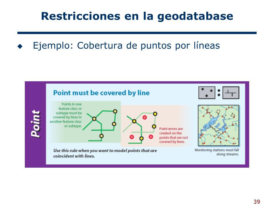39 Restricciones en la geodatabase Ejemplo: Cobertura de puntos por líneas