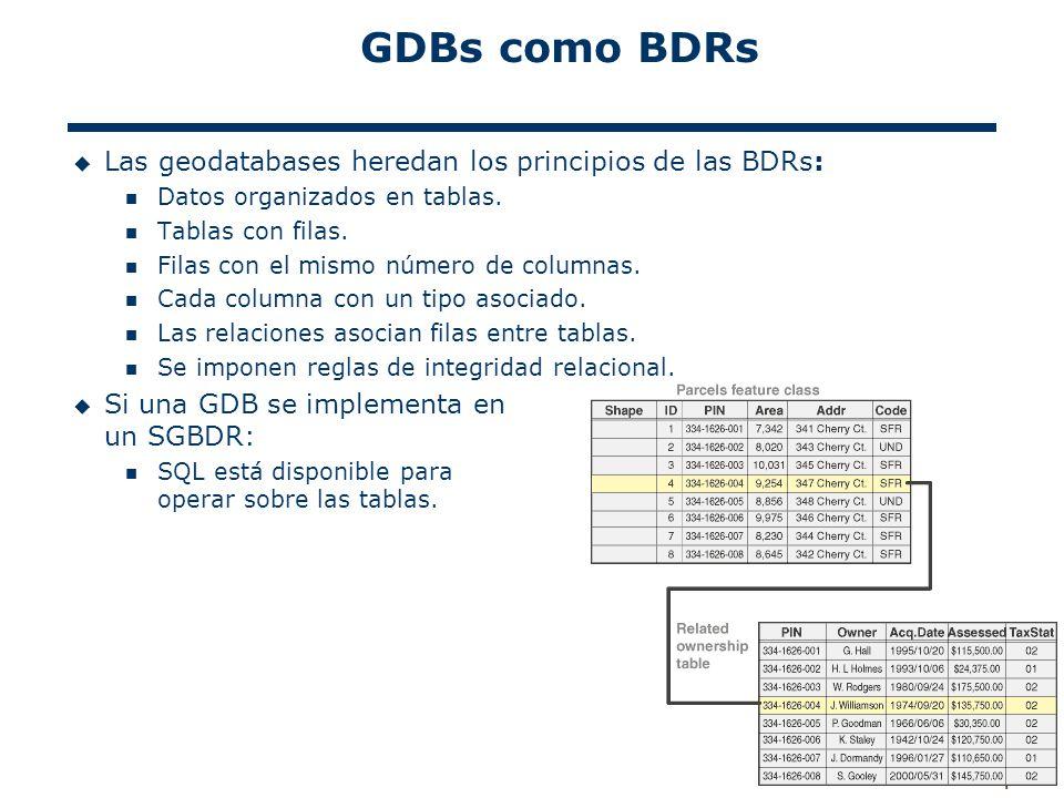4 GDBs como BDRs Las geodatabases heredan los principios de las BDRs: Datos organizados en tablas.