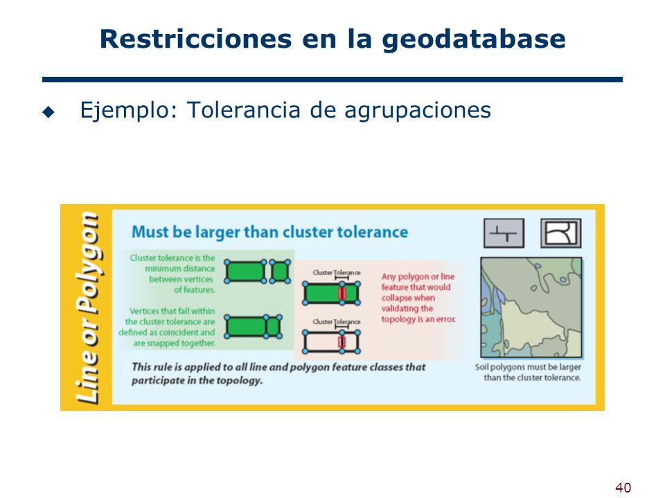 40 Restricciones en la geodatabase Ejemplo: Tolerancia de agrupaciones