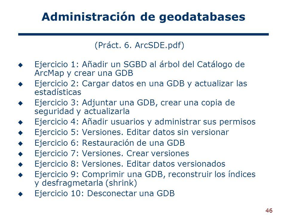 46 Administración de geodatabases (Práct.6.