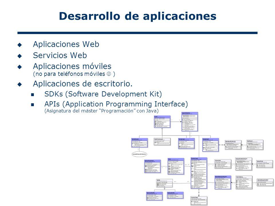 49 Desarrollo de aplicaciones Aplicaciones Web Servicios Web Aplicaciones móviles (no para teléfonos móviles ) Aplicaciones de escritorio.