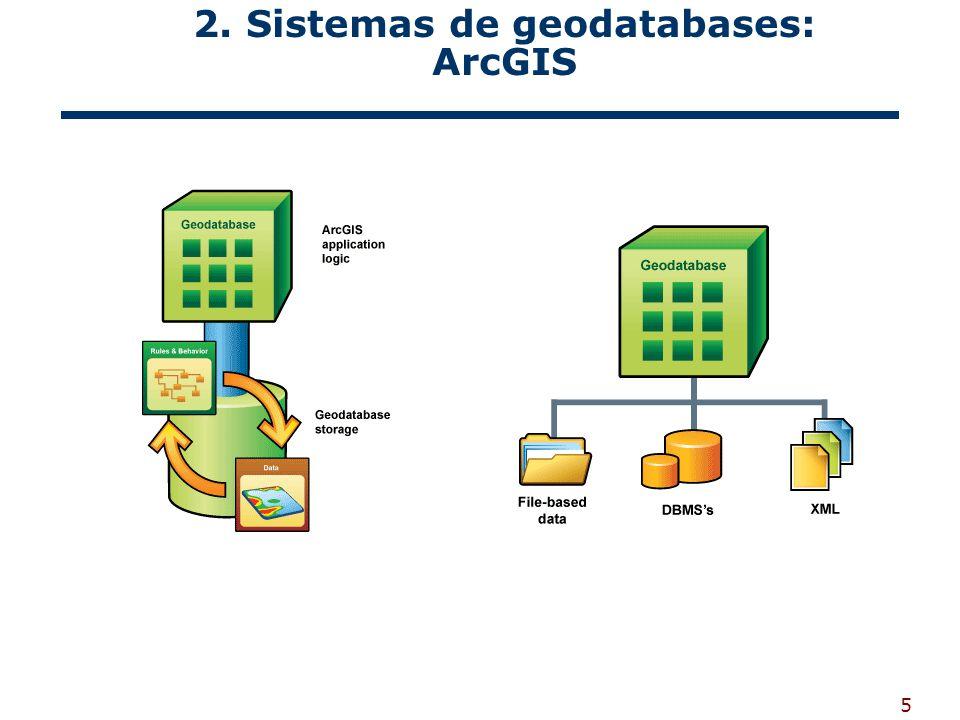 5 2. Sistemas de geodatabases: ArcGIS
