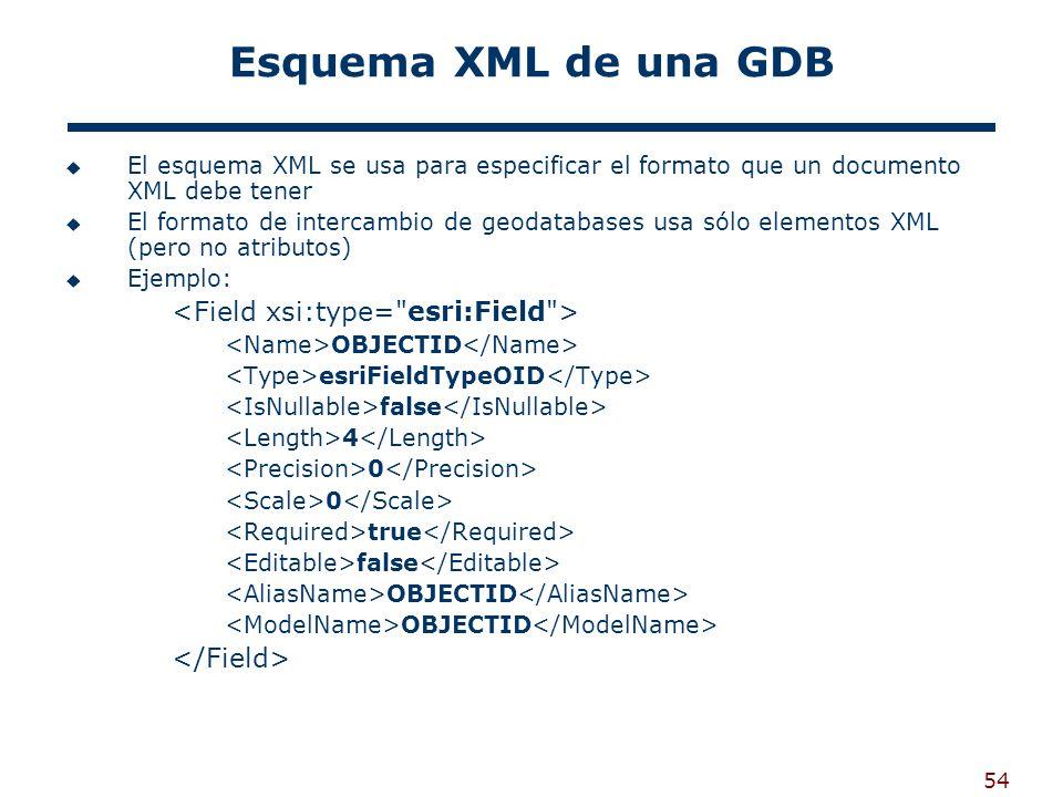 54 Esquema XML de una GDB El esquema XML se usa para especificar el formato que un documento XML debe tener El formato de intercambio de geodatabases usa sólo elementos XML (pero no atributos) Ejemplo: OBJECTID esriFieldTypeOID false 4 0 true false OBJECTID
