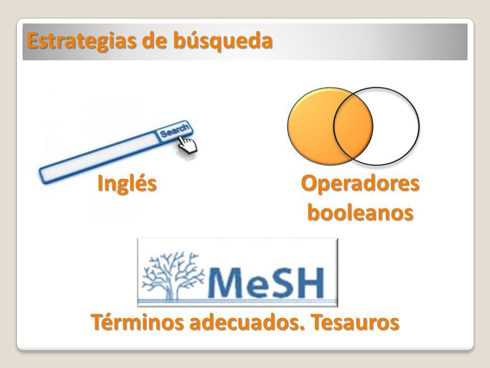 Estrategias de búsqueda Inglés Operadores booleanos Términos adecuados. Tesauros