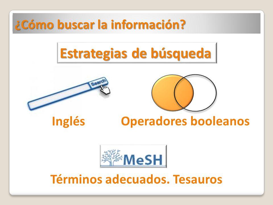 ¿Cómo buscar la información? Inglés Operadores booleanos Términos adecuados. Tesauros Estrategias de búsqueda