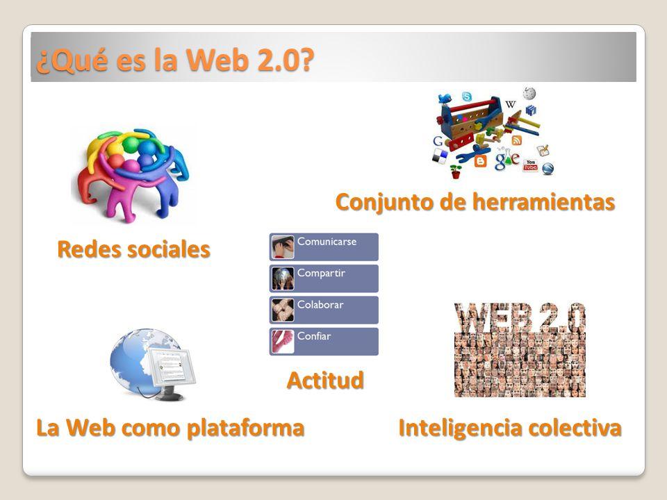 Conjunto de herramientas La Web como plataforma Inteligencia colectiva Redes sociales Actitud ¿Qué es la Web 2.0?