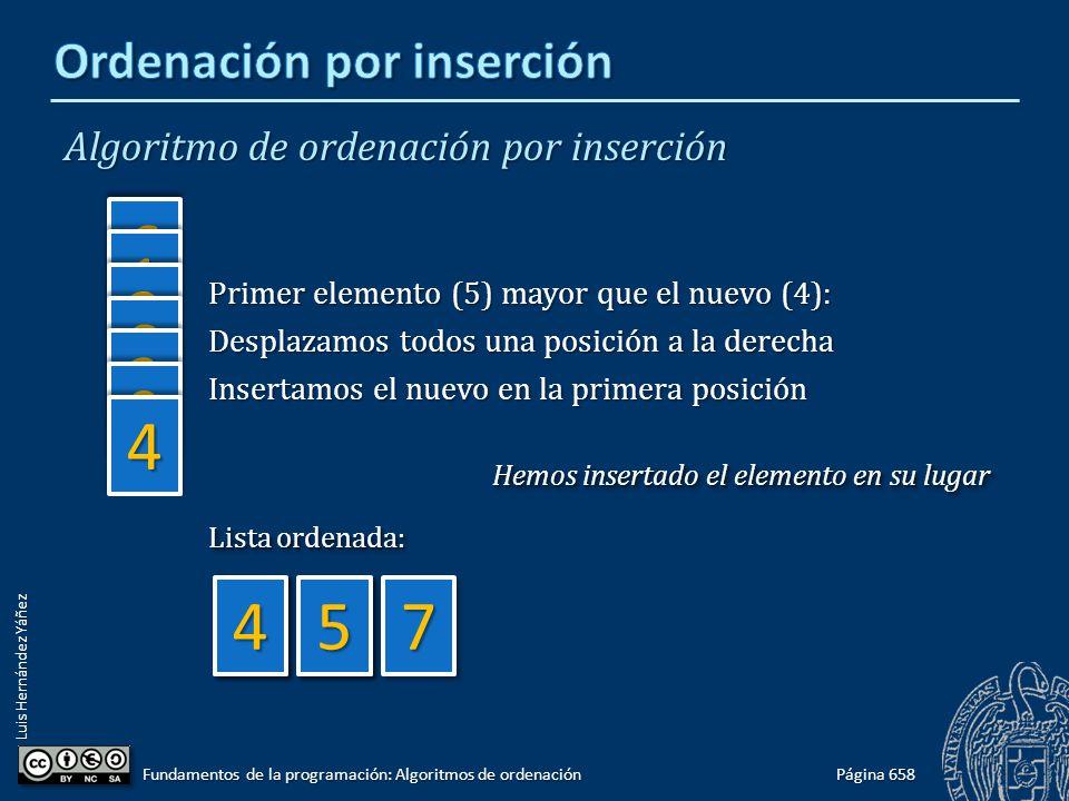 Luis Hernández Yáñez Algoritmo de ordenación por inserción Página 658 Fundamentos de la programación: Algoritmos de ordenación Primer elemento (5) may