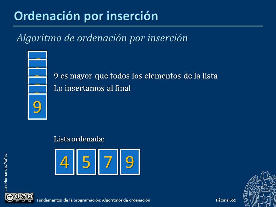 Luis Hernández Yáñez 445577 Algoritmo de ordenación por inserción Página 659 Fundamentos de la programación: Algoritmos de ordenación 66 11 33 88 22 99 99 9 es mayor que todos los elementos de la lista Lo insertamos al final Lista ordenada:
