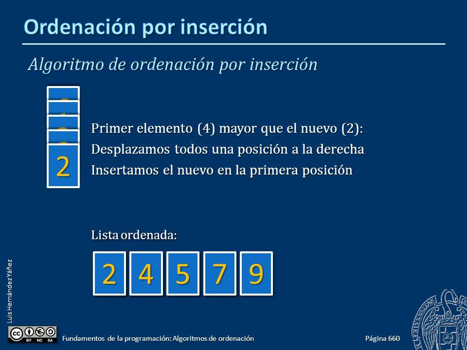 Luis Hernández Yáñez Algoritmo de ordenación por inserción Página 660 Fundamentos de la programación: Algoritmos de ordenación 66 11 33 88 22 99994455