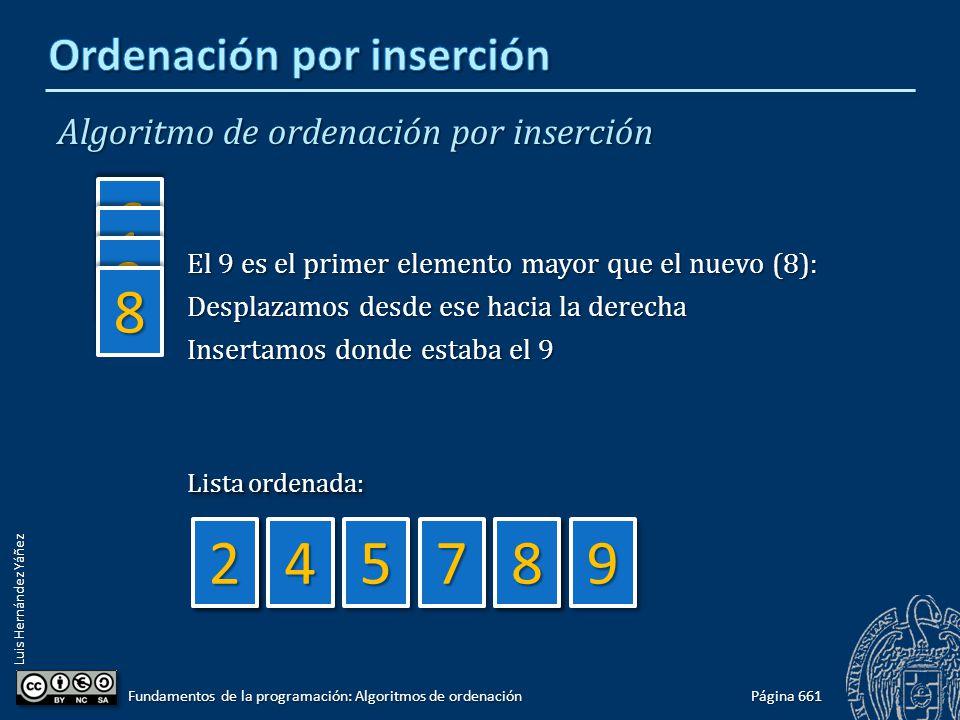 Luis Hernández Yáñez Algoritmo de ordenación por inserción Página 661 Fundamentos de la programación: Algoritmos de ordenación 66 11 33 88 99774455442
