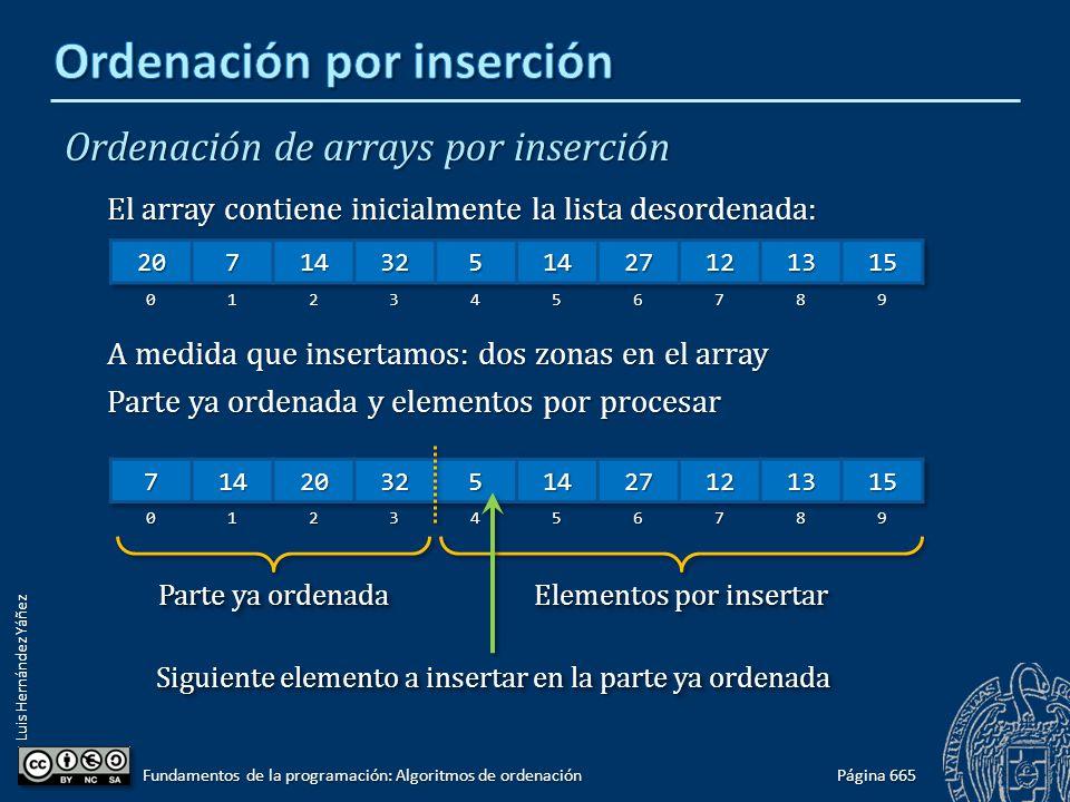 Luis Hernández Yáñez Ordenación de arrays por inserción El array contiene inicialmente la lista desordenada: A medida que insertamos: dos zonas en el array Parte ya ordenada y elementos por procesar Página 665 Fundamentos de la programación: Algoritmos de ordenación Parte ya ordenada Elementos por insertar Siguiente elemento a insertar en la parte ya ordenada