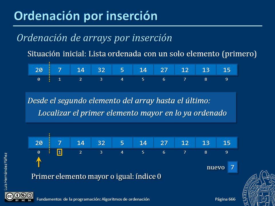 Luis Hernández Yáñez Ordenación de arrays por inserción Situación inicial: Lista ordenada con un solo elemento (primero) Desde el segundo elemento del