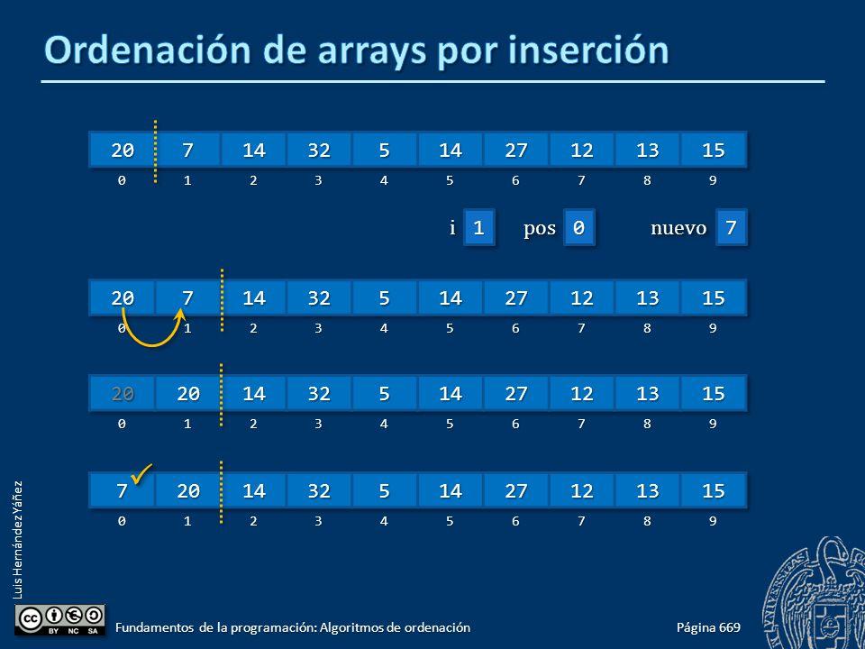 Luis Hernández Yáñez Página 669 Fundamentos de la programación: Algoritmos de ordenación 77nuevonuevo00pospos11ii
