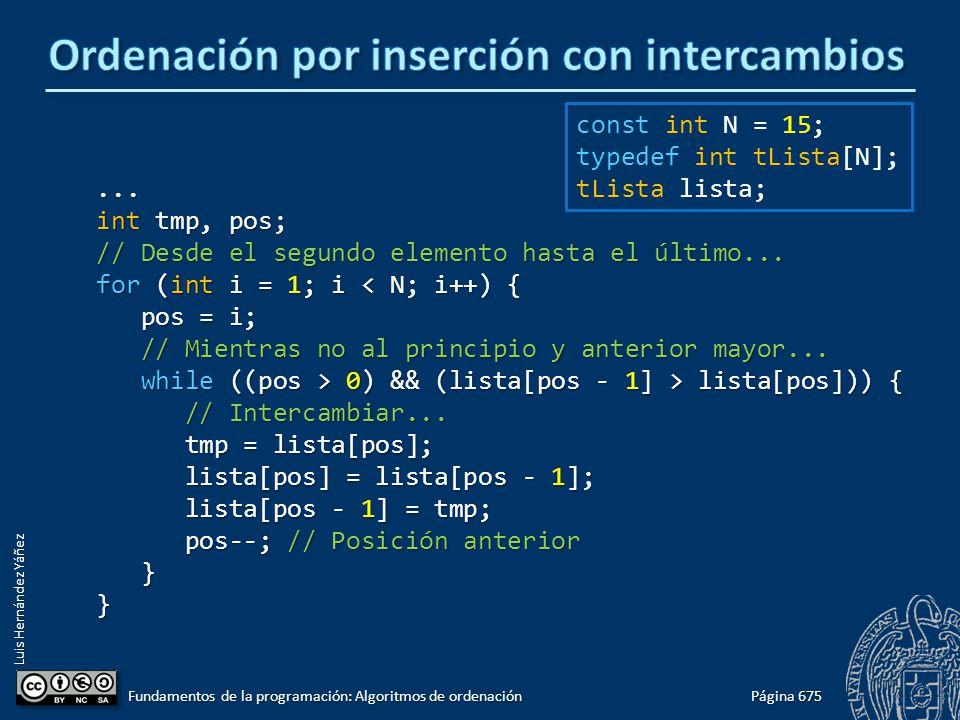 Luis Hernández Yáñez... int tmp, pos; // Desde el segundo elemento hasta el último... for (int i = 1; i < N; i++) { pos = i; pos = i; // Mientras no a