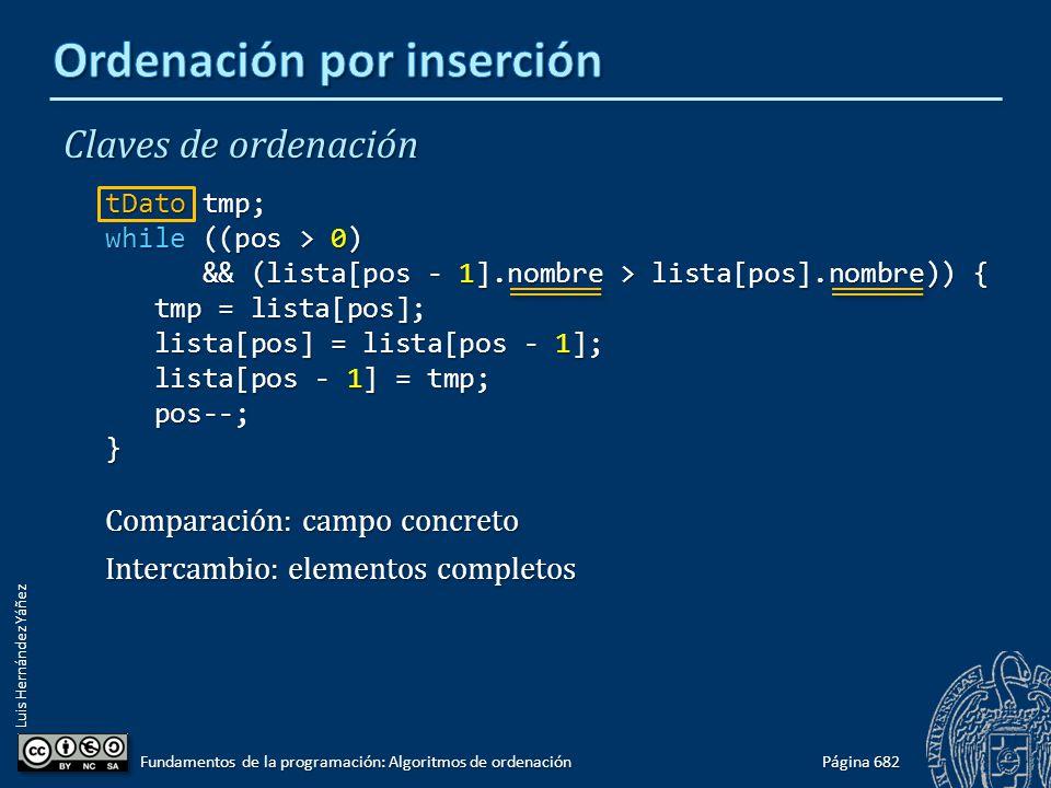 Luis Hernández Yáñez Claves de ordenación tDato tmp; while ((pos > 0) && (lista[pos - 1].nombre > lista[pos].nombre)) { && (lista[pos - 1].nombre > li