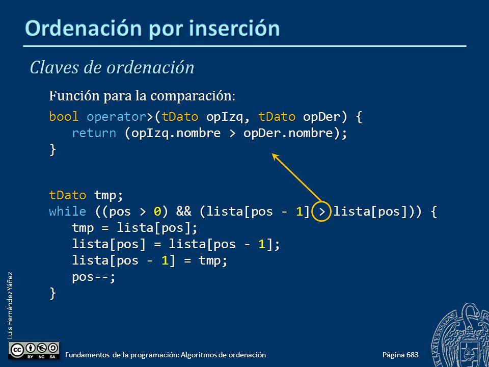 Luis Hernández Yáñez Claves de ordenación Función para la comparación: bool operator>(tDato opIzq, tDato opDer) { return (opIzq.nombre > opDer.nombre)