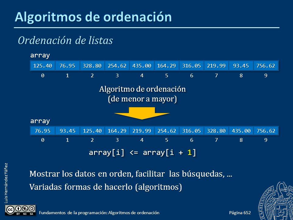 Luis Hernández Yáñez Claves de ordenación Función para la comparación: bool operator>(tDato opIzq, tDato opDer) { return (opIzq.nombre > opDer.nombre); return (opIzq.nombre > opDer.nombre);} tDato tmp; while ((pos > 0) && (lista[pos - 1] > lista[pos])) { tmp = lista[pos]; tmp = lista[pos]; lista[pos] = lista[pos - 1]; lista[pos] = lista[pos - 1]; lista[pos - 1] = tmp; lista[pos - 1] = tmp; pos--; pos--;} Página 683 Fundamentos de la programación: Algoritmos de ordenación