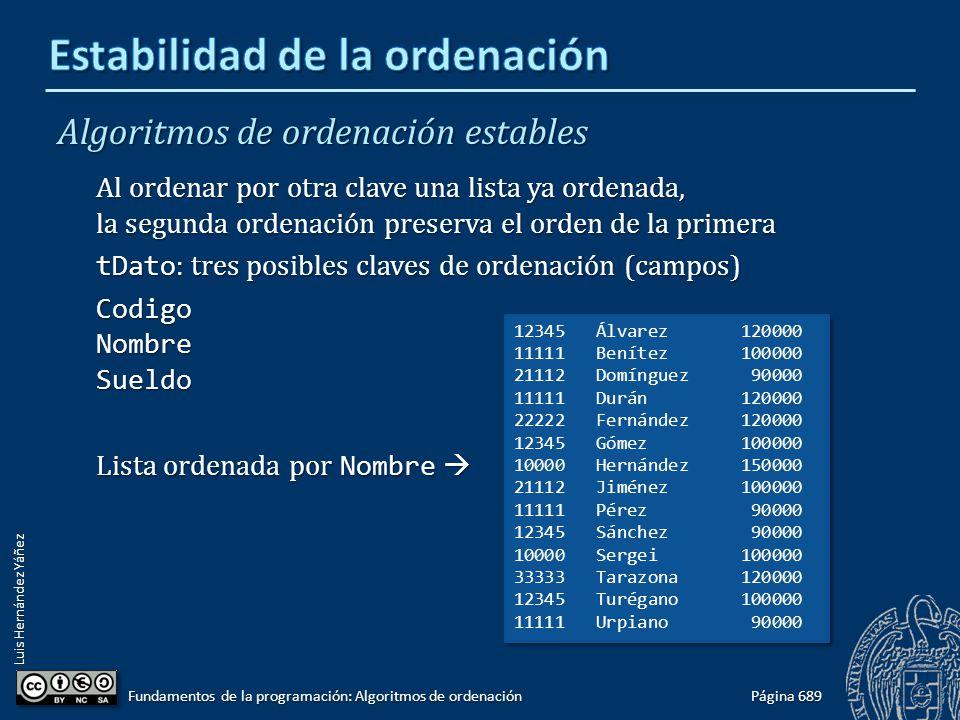 Luis Hernández Yáñez Algoritmos de ordenación estables Al ordenar por otra clave una lista ya ordenada, la segunda ordenación preserva el orden de la