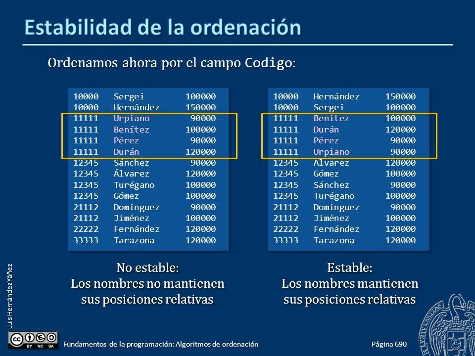 Luis Hernández Yáñez Ordenamos ahora por el campo Codigo : Página 690 Fundamentos de la programación: Algoritmos de ordenación 10000 Sergei 100000 100