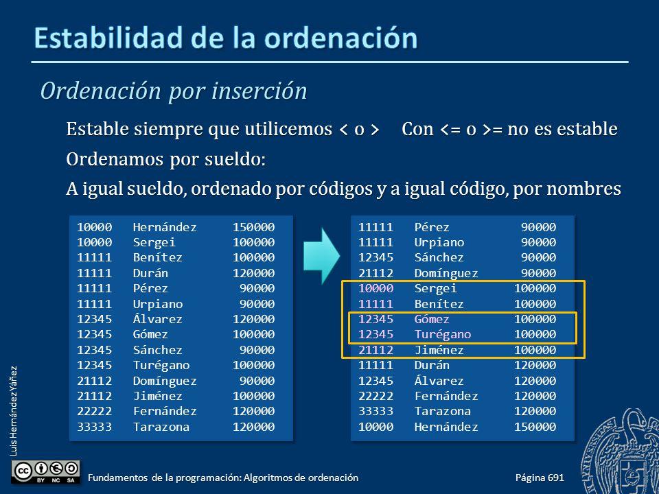 Luis Hernández Yáñez Ordenación por inserción Estable siempre que utilicemos Con = no es estable Ordenamos por sueldo: A igual sueldo, ordenado por có