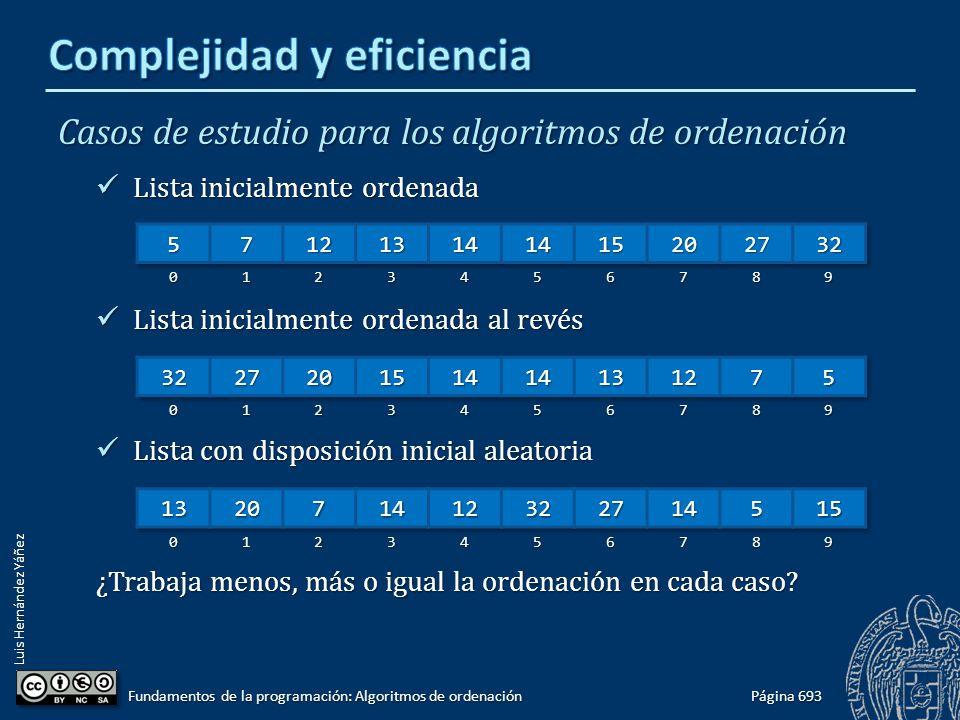 Luis Hernández Yáñez Casos de estudio para los algoritmos de ordenación Lista inicialmente ordenada Lista inicialmente ordenada Lista inicialmente ordenada al revés Lista inicialmente ordenada al revés Lista con disposición inicial aleatoria Lista con disposición inicial aleatoria ¿Trabaja menos, más o igual la ordenación en cada caso.