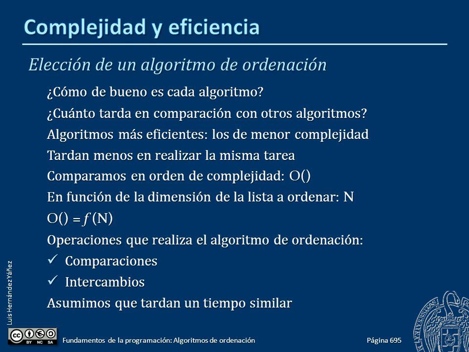 Luis Hernández Yáñez Elección de un algoritmo de ordenación ¿Cómo de bueno es cada algoritmo? ¿Cuánto tarda en comparación con otros algoritmos? Algor