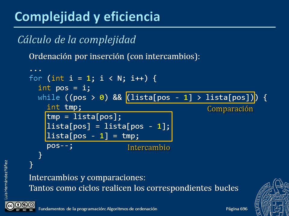 Luis Hernández Yáñez Cálculo de la complejidad Ordenación por inserción (con intercambios):... for (int i = 1; i < N; i++) { int pos = i; int pos = i;