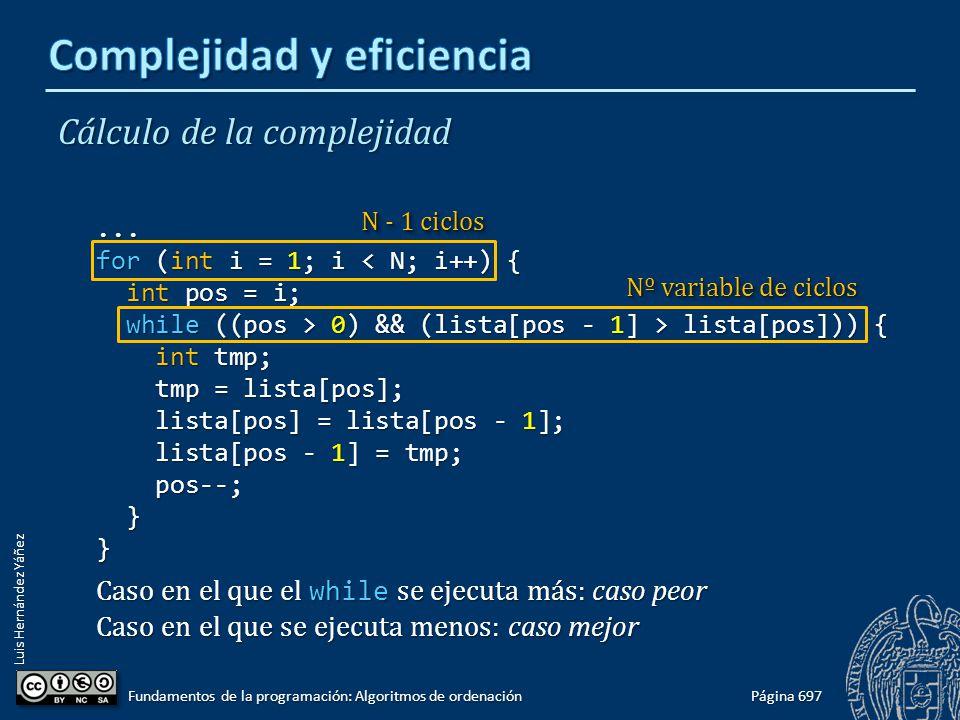 Luis Hernández Yáñez Cálculo de la complejidad... for (int i = 1; i < N; i++) { int pos = i; int pos = i; while ((pos > 0) && (lista[pos - 1] > lista[