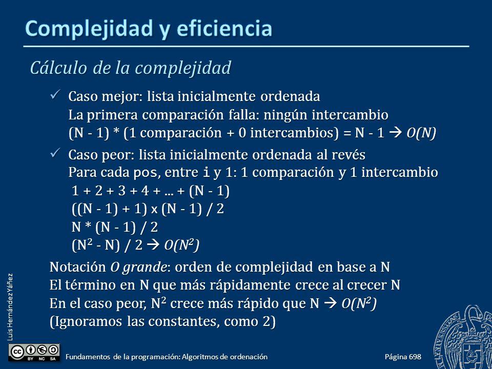 Luis Hernández Yáñez Cálculo de la complejidad Caso mejor: lista inicialmente ordenada La primera comparación falla: ningún intercambio (N - 1) * (1 c