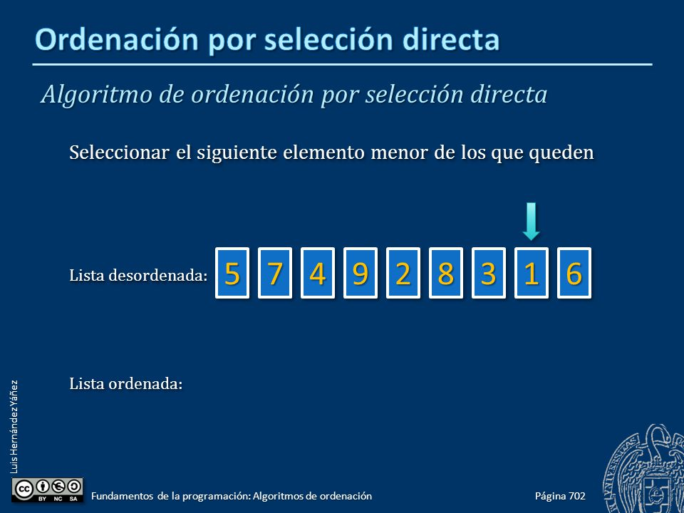 Luis Hernández Yáñez Algoritmo de ordenación por selección directa Página 702 Fundamentos de la programación: Algoritmos de ordenación Seleccionar el